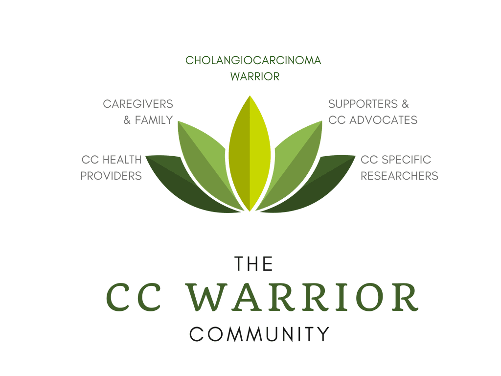 Cholangiocarcinoma Australasia is www.cholangiocarcinoma.com.au - Home of the CC Warriors